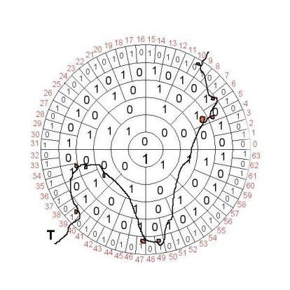 binary-geometric-represantation_img_49
